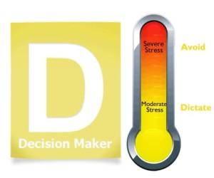 RecognizingStress-DecisionMaker
