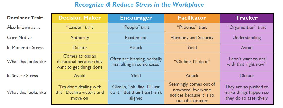 RecognizingStressInWorkPlace